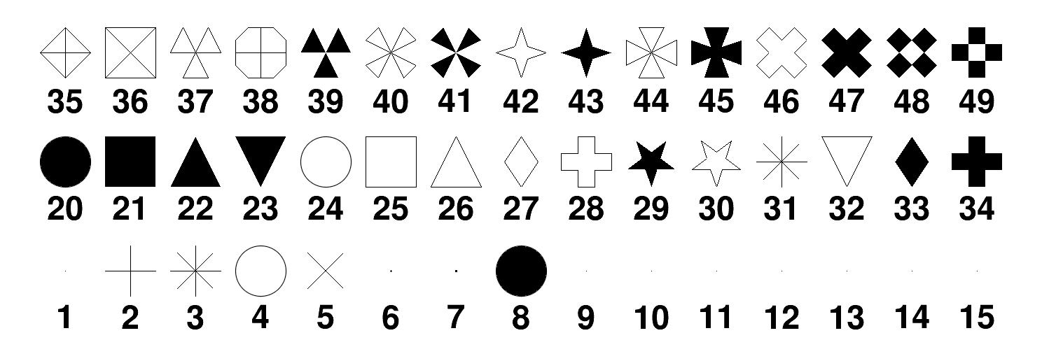 ROOT: TAttMarker Class Reference