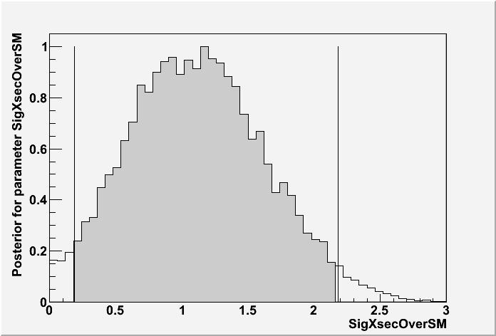 Mcmc Bayesian