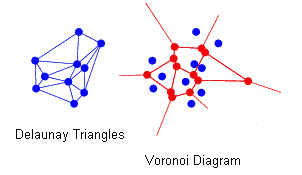 how to draw voronoi diagram